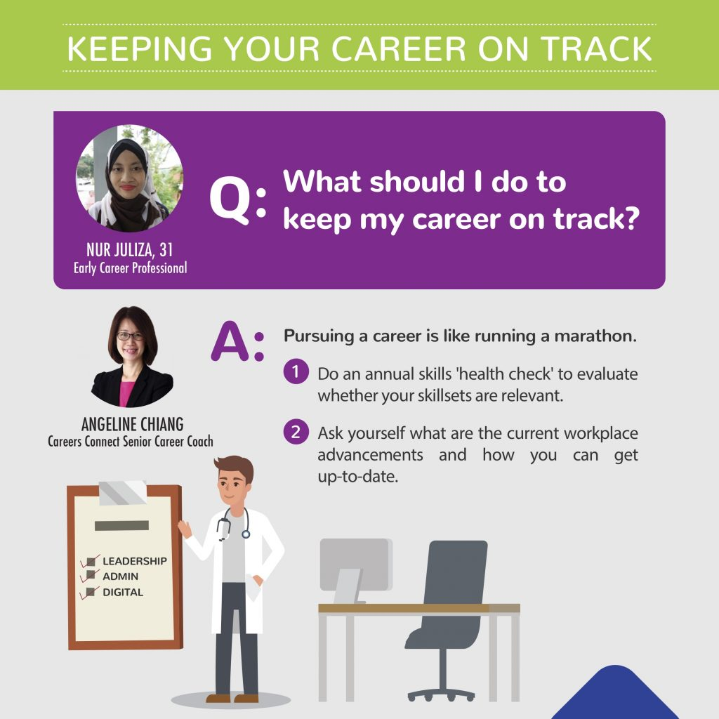 Ask-our-Career-Coach_Angeline-Chiang